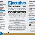 Contratos 029,189, 183, Etc. y la Simulación laboral